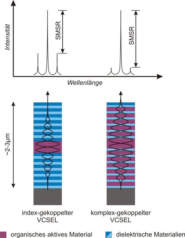Fig. Diagram