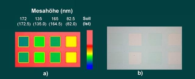 a) Messung der Topologie; b) Imprint Ergebnis