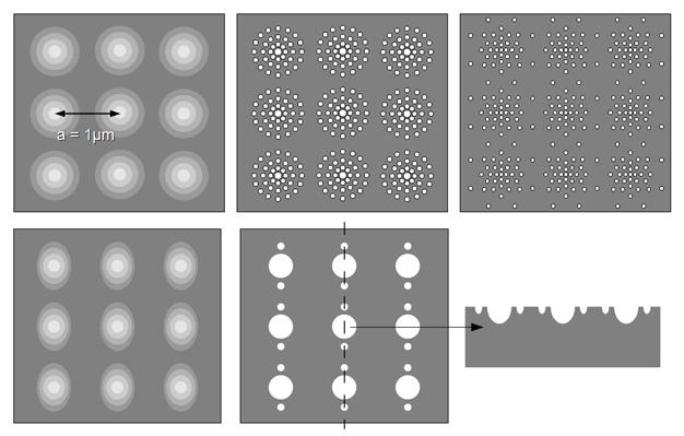 Photonische Kristalle mit künstlichem Brechungsindex