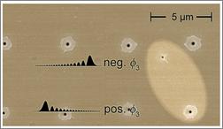 fs-Laserstrukturierung