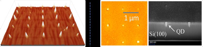 Links: Räumliche-kontrollierte QP auf GaAs Substraten. Rechts: III-V Nanostrukturen lokalisiert in vorstrukturierten Silizium Nanolöchern.