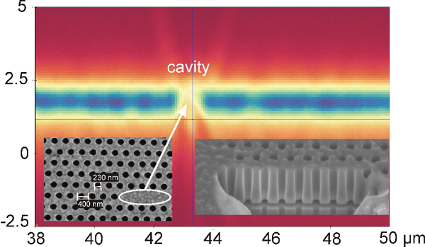 Fig. 5: Fluorescence of NCD photonic crystal.