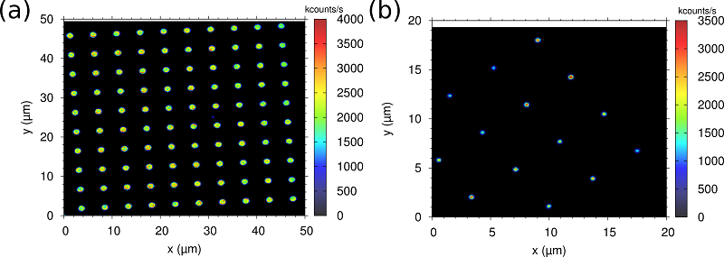 Fig. 8: Confocal images showing the fluorescence of arrays of diamond nanopillars with diameters of 1 µm (a) and 100 nm (b).